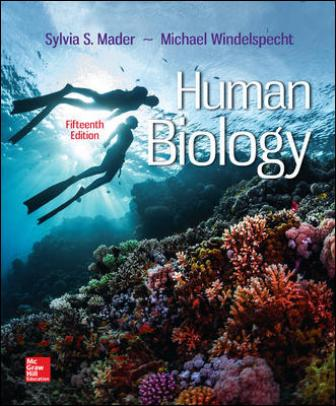 Test Bank for Human Biology 15th Edition Mader