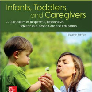 Test Bank for INFANTS TODDLERS & CAREGIVERS:CURRICULUM RELATIONSHIP 11th Edition Gonzalez-Mena