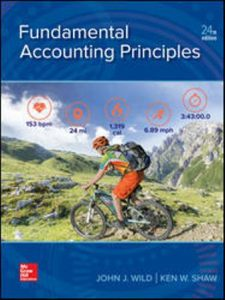 Test Bank for Fundamental Accounting Principles 24th Edition Wild