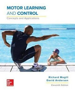 Test Bank for Motor Learning and Control Concepts and Applications 11th Edition Magill